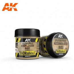 AK Interactive  Splatter...